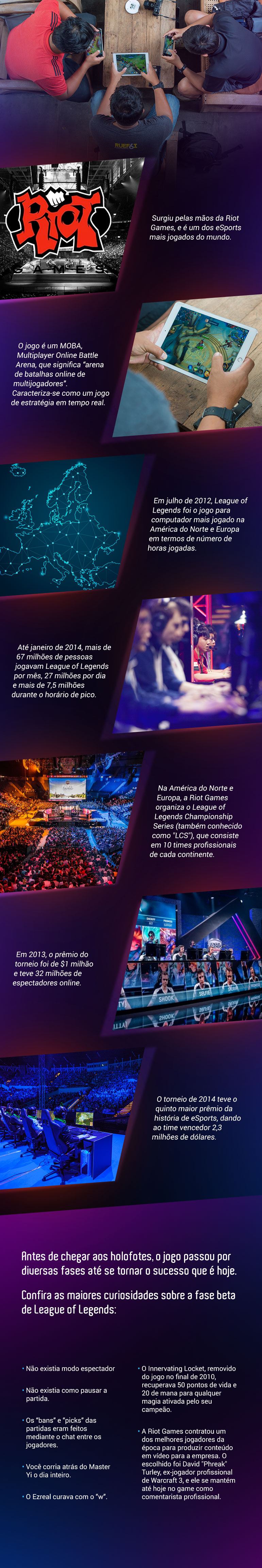 O que é e como surgiu o League of Legends?